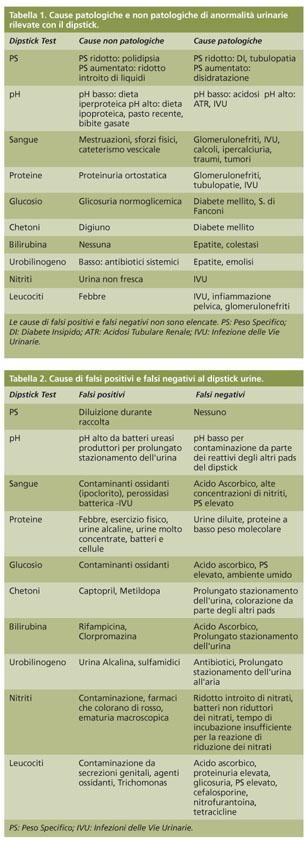 farmacos para el acido urico cura del acido urico naturalmente alimentacao x acido urico